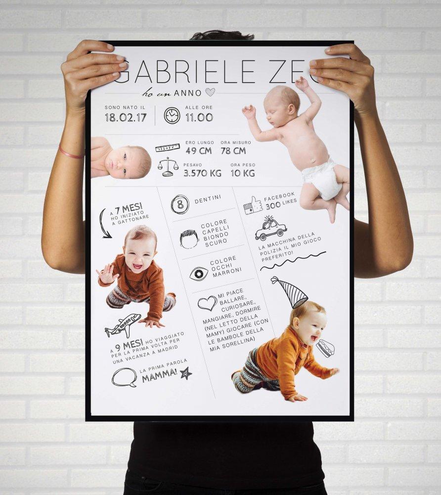 Poster dalla nascita al primo anno